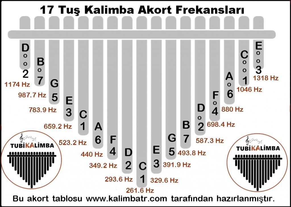 17 Tuşlu kalimba akort frekans tablosu